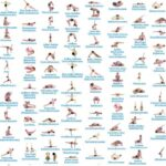 Must Know Yoga Poses And Their Names Photos
