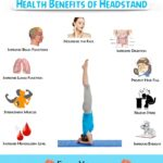 Must Know Yoga Poses Headstand Health Benefits Photo