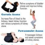 Must Know Yoga Poses Kidney Stones Pictures
