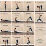 Must Know Yoga Poses Sun Salutation B Sequence Images