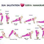 Must Know Yoga Poses Sun Salutation In Sanskrit Photos
