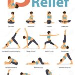 Must Know Yoga Poses To Relieve Stress Photo