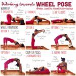 Must Know Yoga Poses Urdhva Dhanurasana Sequence Photo