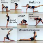 Must Know Yoga Poses With Benefits Pictures