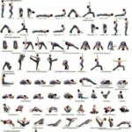 Must Know Yoga Sequence Poses Images