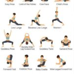 Popular Easy Yoga Flow Sequence Image