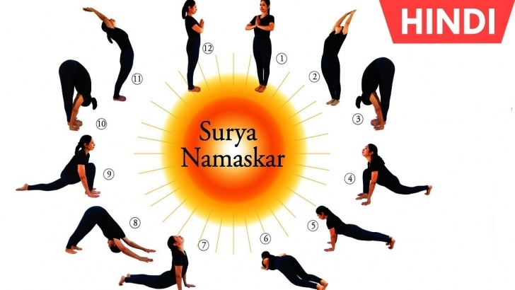 popular surya namaskar yoga in hindi images