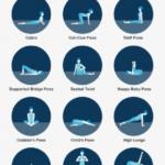 Popular Yoga Asanas For Beginners Image