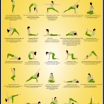 Popular Yoga Poses For Back Pain Photo