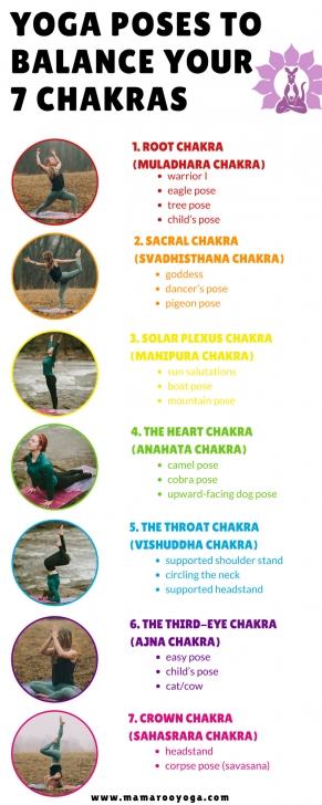 popular yoga poses for each chakra photos