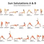 Popular Yoga Poses Sun Salutation Breathing Images