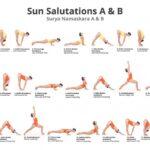 Simple Sun Salutation Yoga Pose Photo