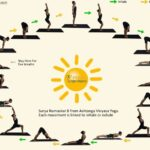 Simple Yoga Poses Sun Salutation B Photos