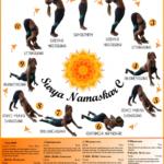Simple Yoga Poses Sun Salutation C Pictures