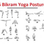 Top Benefits Of Bikram Yoga Poses Pictures