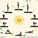 Top Sun Salutation Yoga Pose Photos