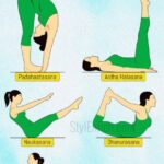 Top Yoga Asanas For Belly Fat Picture