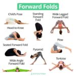 Top Yoga Exercises Benefits Photo