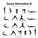Top Yoga Poses Sun Salutation B Sequence Picture