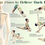 Top Yoga Positions For Back Pain Image