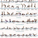 Top Yoga Positions Poster Image